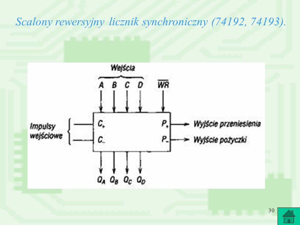 30 Scalony rewersyjny licznik synchroniczny (74192, 74193).