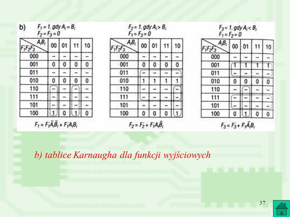37 b) tablice Karnaugha dla funkcji wyjściowych