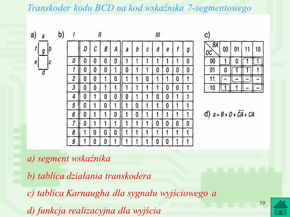 39 Transkoder kodu BCD na kod wskaźnika 7-segmentowego a) segment wskaźnika b) tablica działania transkodera c) tablica Karnaugha dla sygnału wyjściow