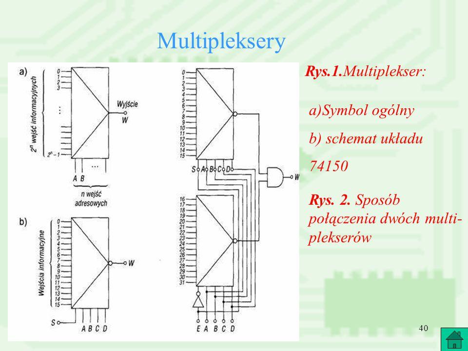 40 Multipleksery Rys.1.Multiplekser: a)Symbol ogólny b) schemat układu 74150 Rys. 2. Sposób połączenia dwóch multi plekserów