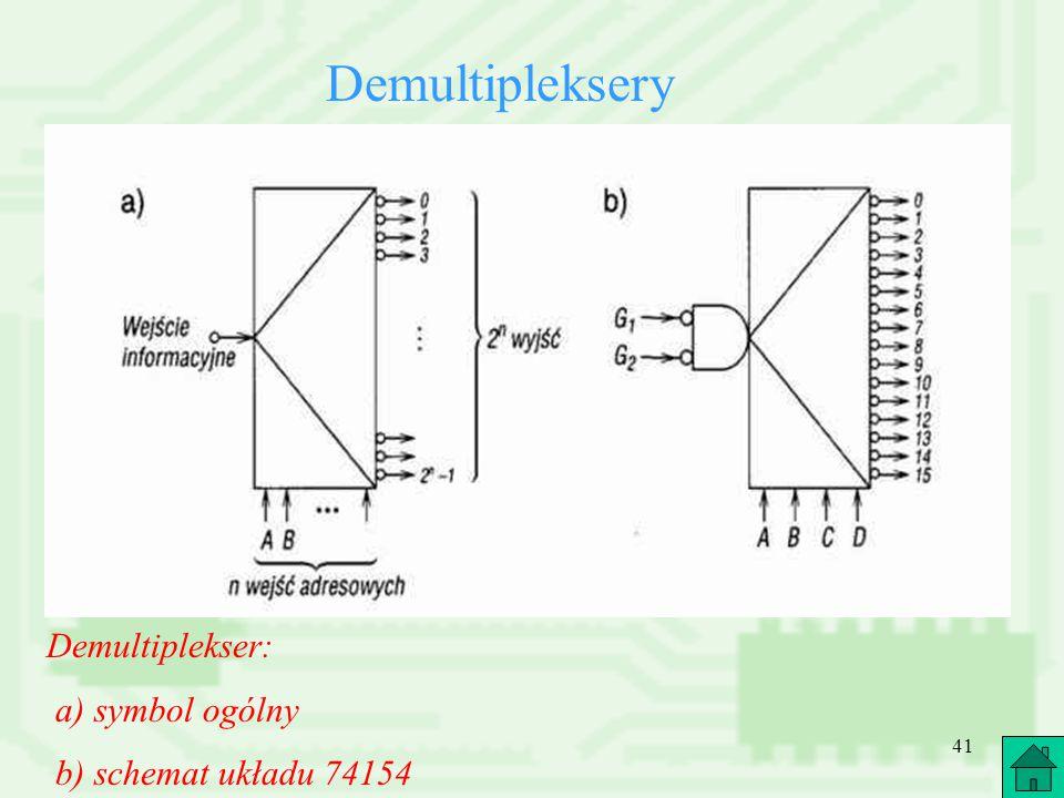 41 Demultipleksery Demultiplekser: a) symbol ogólny b) schemat układu 74154