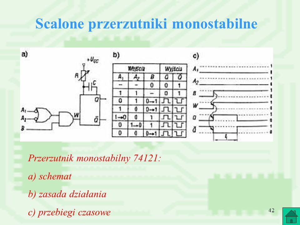 42 Scalone przerzutniki monostabilne Przerzutnik monostabilny 74121: a) schemat b) zasada działania c) przebiegi czasowe