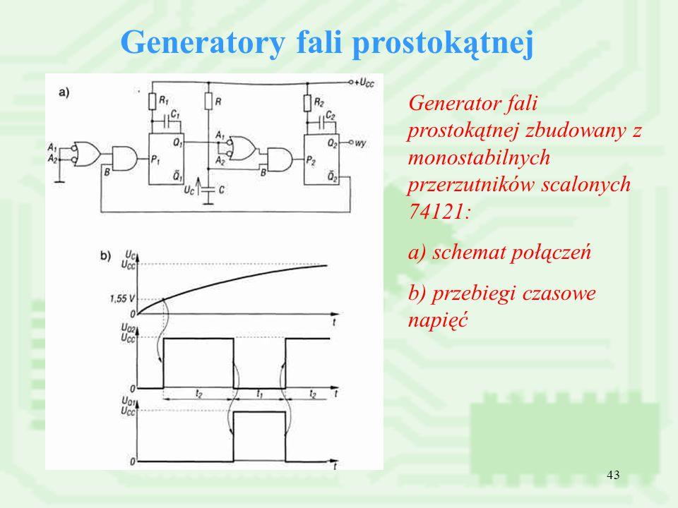 43 Generatory fali prostokątnej Generator fali prostokątnej zbudowany z monostabilnych przerzutników scalonych 74121: a) schemat połączeń b) przebiegi