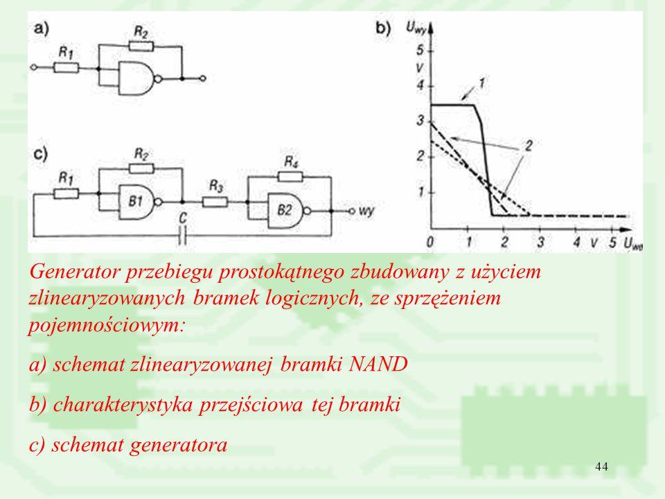 44 Generator przebiegu prostokątnego zbudowany z użyciem zlinearyzowanych bramek logicznych, ze sprzężeniem pojemnościowym: a) schemat zlinearyzowanej