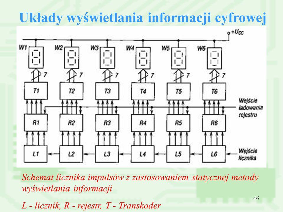 46 Układy wyświetlania informacji cyfrowej Schemat licznika impulsów z zastosowaniem statycznej metody wyświetlania informacji L - licznik, R - rejest