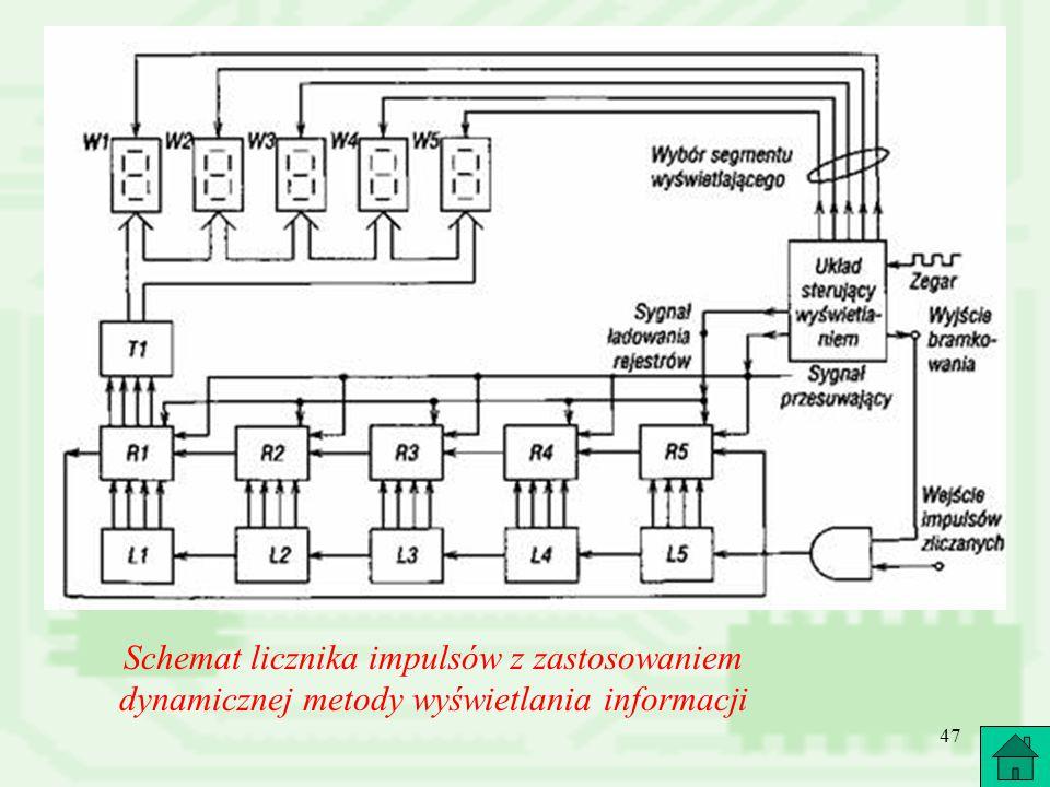 47 Schemat licznika impulsów z zastosowaniem dynamicznej metody wyświetlania informacji