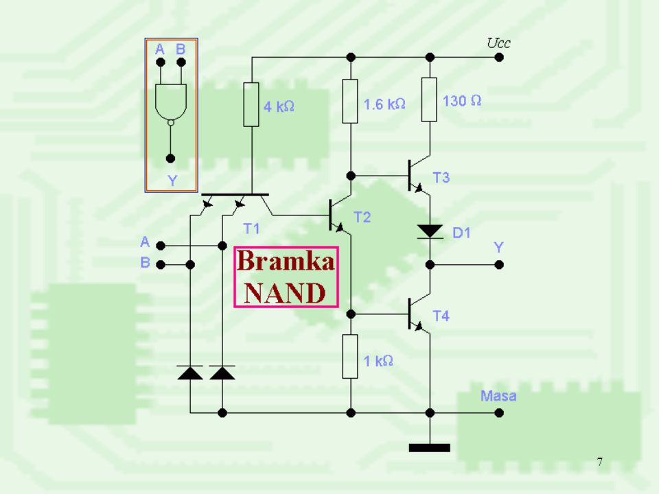 48 Układy ASIC, PLD, FPGA