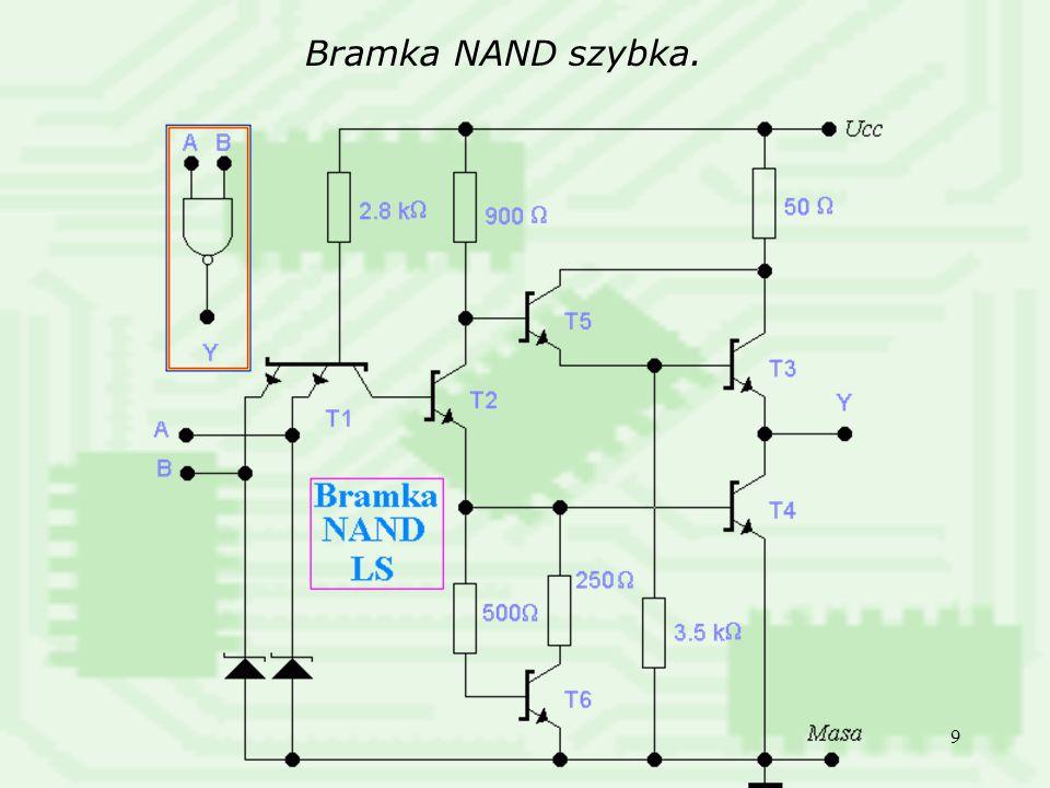 20 Przerzutnik JK-MS Struktura logiczna układu CMOS 4027