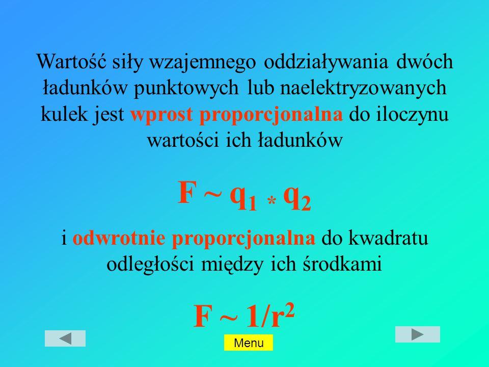 Wartość siły wzajemnego oddziaływania dwóch ładunków punktowych lub naelektryzowanych kulek jest wprost proporcjonalna do iloczynu wartości ich ładunków F ~ q1 q1 * q2q2 i odwrotnie proporcjonalna do kwadratu odległości między ich środkami F ~ 1/r 2 Menu