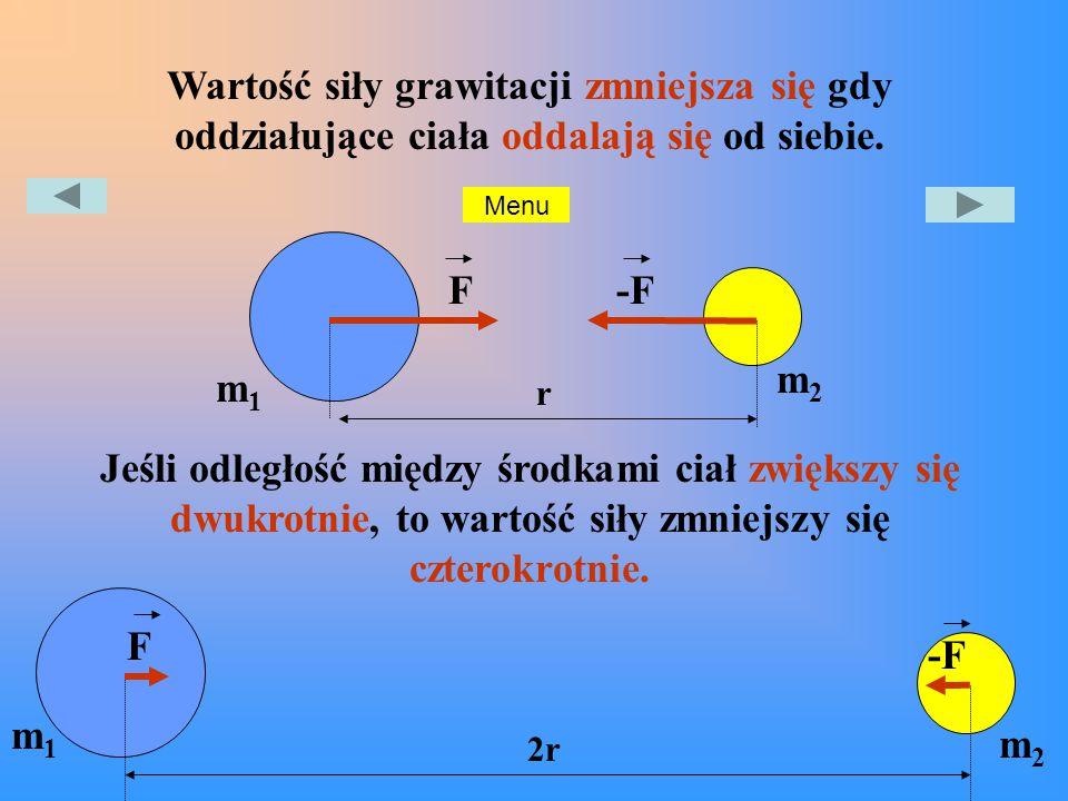 Wartość siły grawitacji zmniejsza się gdy oddziałujące ciała oddalają się od siebie.
