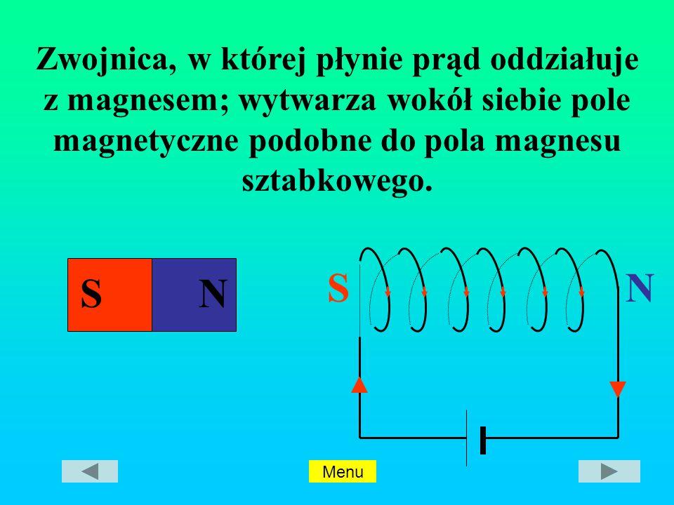NS S N Zwojnica, w której płynie prąd oddziałuje z magnesem; wytwarza wokół siebie pole magnetyczne podobne do pola magnesu sztabkowego.