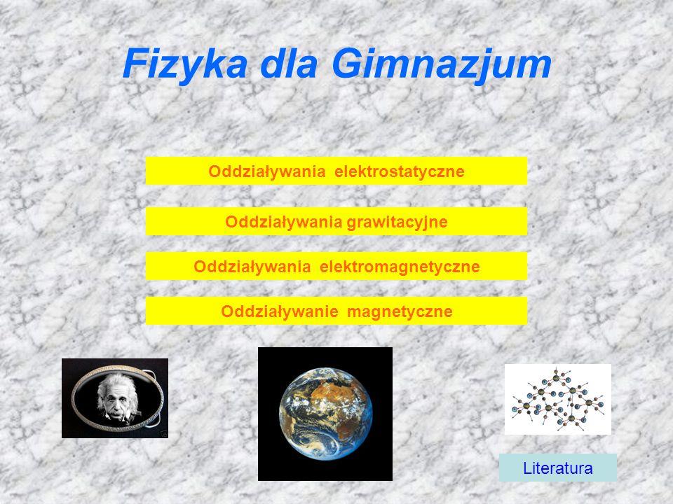 Fizyka dla Gimnazjum Oddziaływanie magnetyczne Oddziaływania elektrostatyczne Oddziaływania elektromagnetyczne Oddziaływania grawitacyjne Literatura