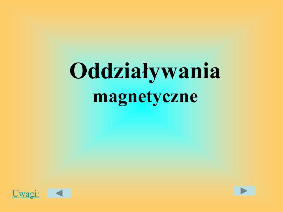 Oddziaływania magnetyczne Uwagi: