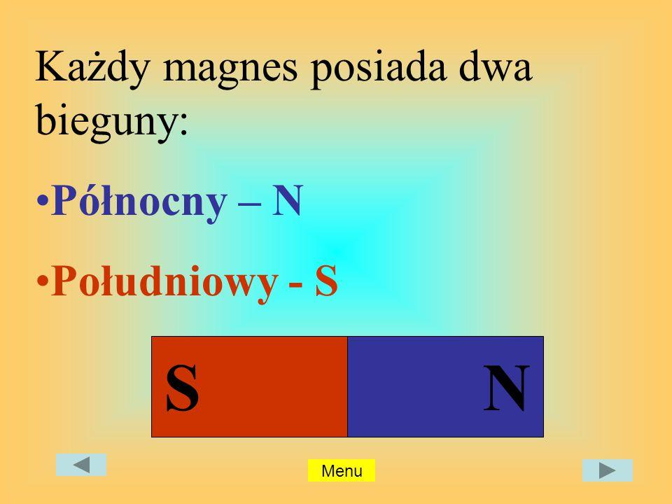 Każdy magnes posiada dwa bieguny: Północny – N Południowy - S SN Menu