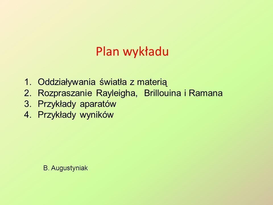 Plan wykładu B. Augustyniak 1.Oddziaływania światła z materią 2.Rozpraszanie Rayleigha, Brillouina i Ramana 3.Przykłady aparatów 4.Przykłady wyników