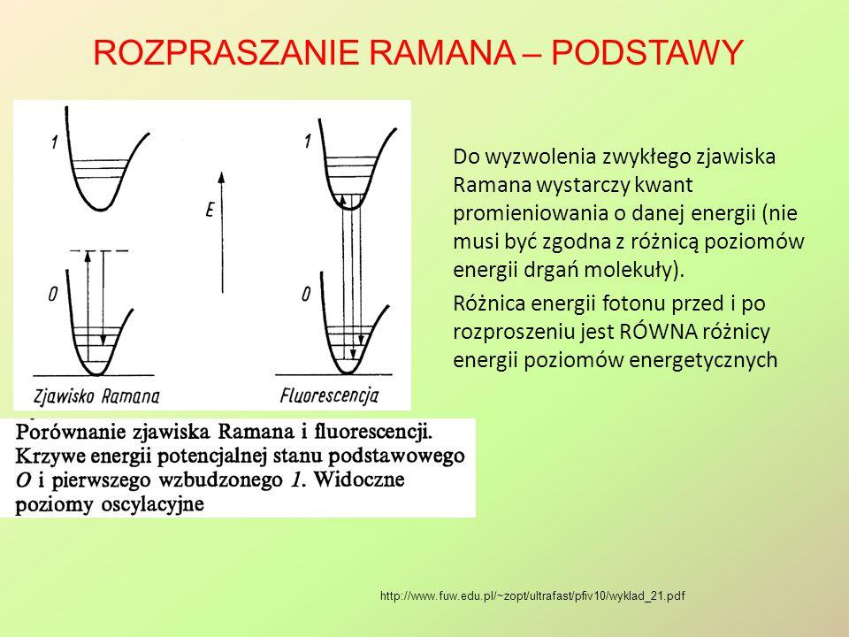 ROZPRASZANIE RAMANA – PODSTAWY Do wyzwolenia zwykłego zjawiska Ramana wystarczy kwant promieniowania o danej energii (nie musi być zgodna z różnicą poziomów energii drgań molekuły).