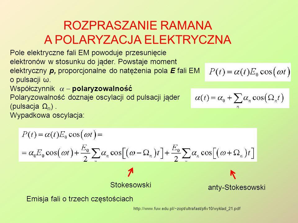 ROZPRASZANIE RAMANA A POLARYZACJA ELEKTRYCZNA http://www.fuw.edu.pl/~zopt/ultrafast/pfiv10/wyklad_21.pdf Stokesowski anty-Stokesowski Pole elektryczne fali EM powoduje przesunięcie elektronów w stosunku do jąder.