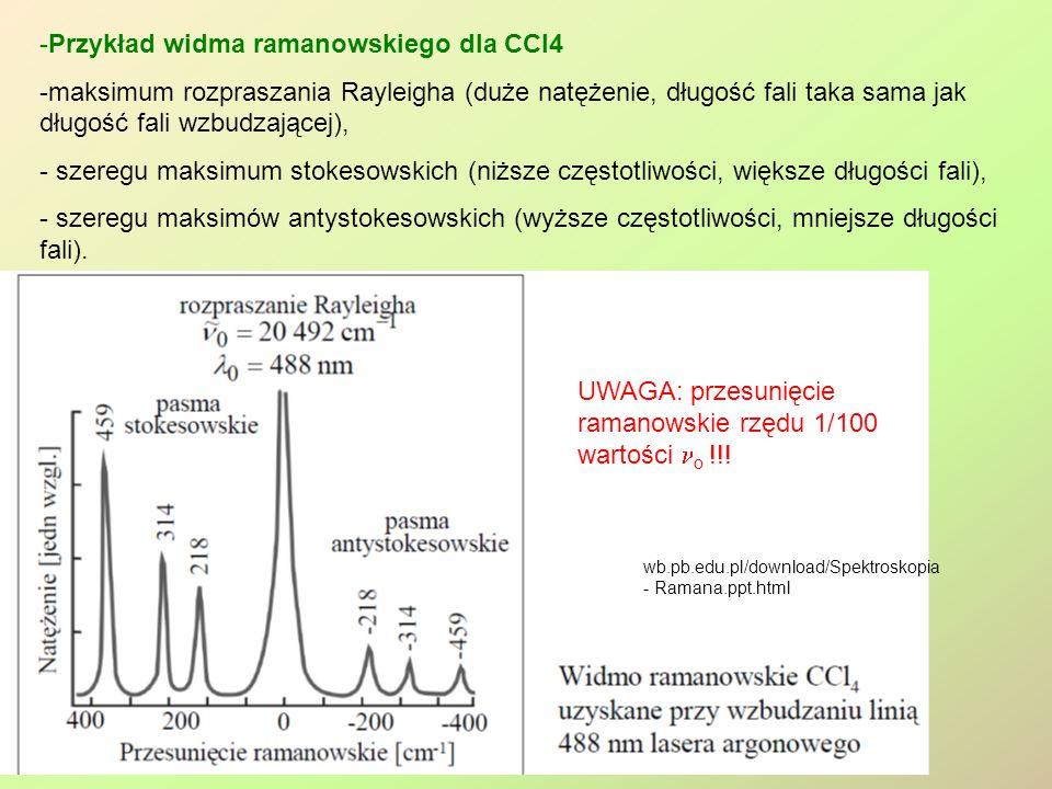 -Przykład widma ramanowskiego dla CCl4 -maksimum rozpraszania Rayleigha (duże natężenie, długość fali taka sama jak długość fali wzbudzającej), - szeregu maksimum stokesowskich (niższe częstotliwości, większe długości fali), - szeregu maksimów antystokesowskich (wyższe częstotliwości, mniejsze długości fali).