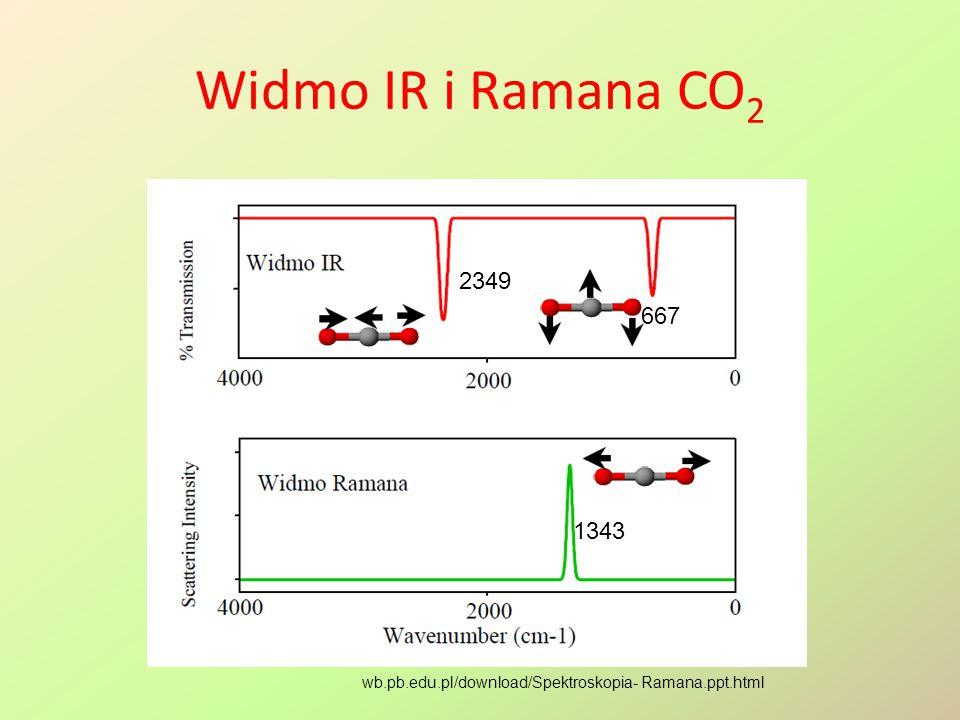 Widmo IR i Ramana CO 2 667 2349 1343 wb.pb.edu.pl/download/Spektroskopia- Ramana.ppt.html