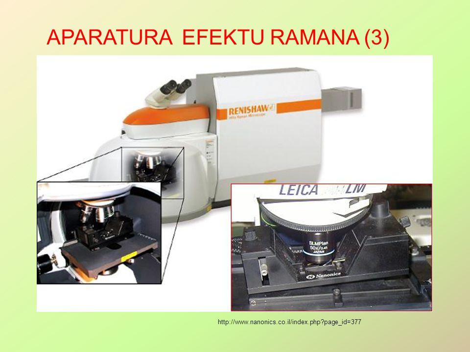 APARATURA EFEKTU RAMANA (3) http://www.nanonics.co.il/index.php?page_id=377