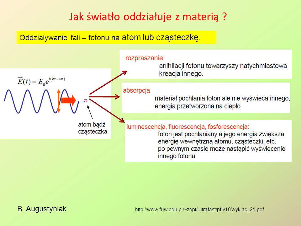 Jak światło oddziałuje z materią ? B. Augustyniak Oddziaływanie fali – fotonu na atom lub cząsteczkę. http://www.fuw.edu.pl/~zopt/ultrafast/pfiv10/wyk