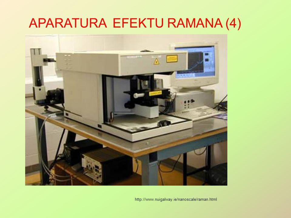APARATURA EFEKTU RAMANA (4) http://www.nuigalway.ie/nanoscale/raman.html