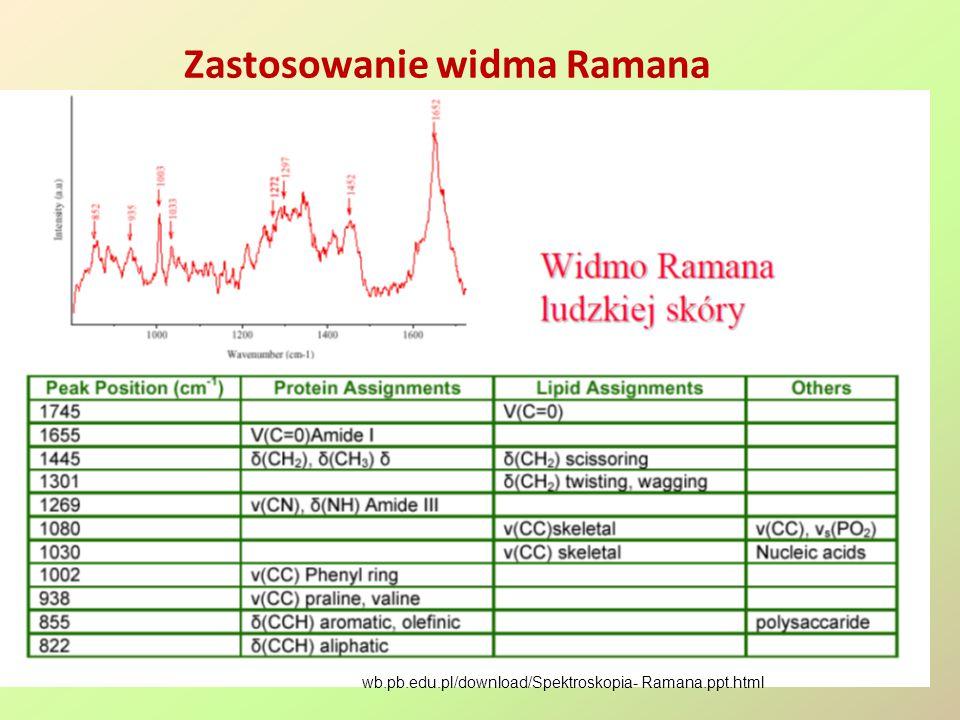 Zastosowanie widma Ramana wb.pb.edu.pl/download/Spektroskopia- Ramana.ppt.html