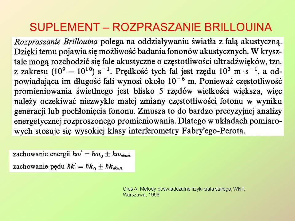 SUPLEMENT – ROZPRASZANIE BRILLOUINA Oleś A. Metody doświadczalne fizyki ciała stałego, WNT, Warszawa, 1998
