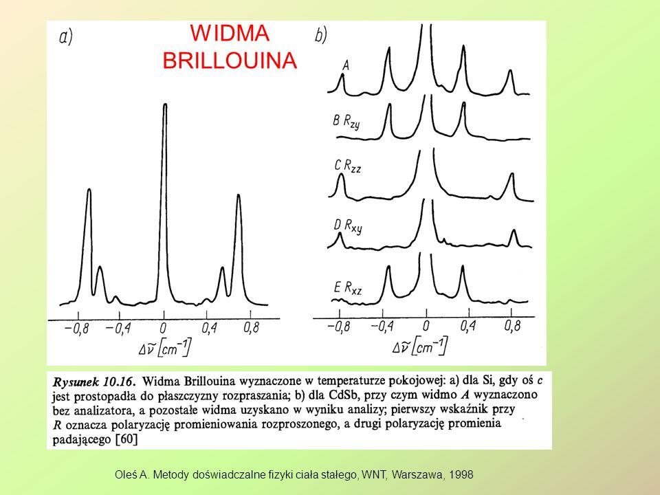 Oleś A. Metody doświadczalne fizyki ciała stałego, WNT, Warszawa, 1998 WIDMA BRILLOUINA