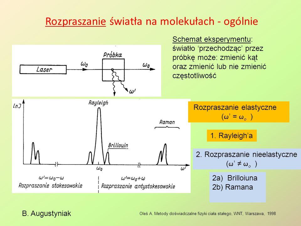 Rozpraszanie światła na molekułach - ogólnie B. Augustyniak Oleś A. Metody doświadczalne fizyki ciała stałego, WNT, Warszawa, 1998 Schemat eksperyment