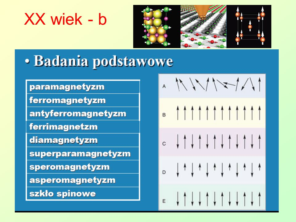 http://www.tuo.agh.edu.pl/magnetyzm_23_11_07.pdf XX wiek - b