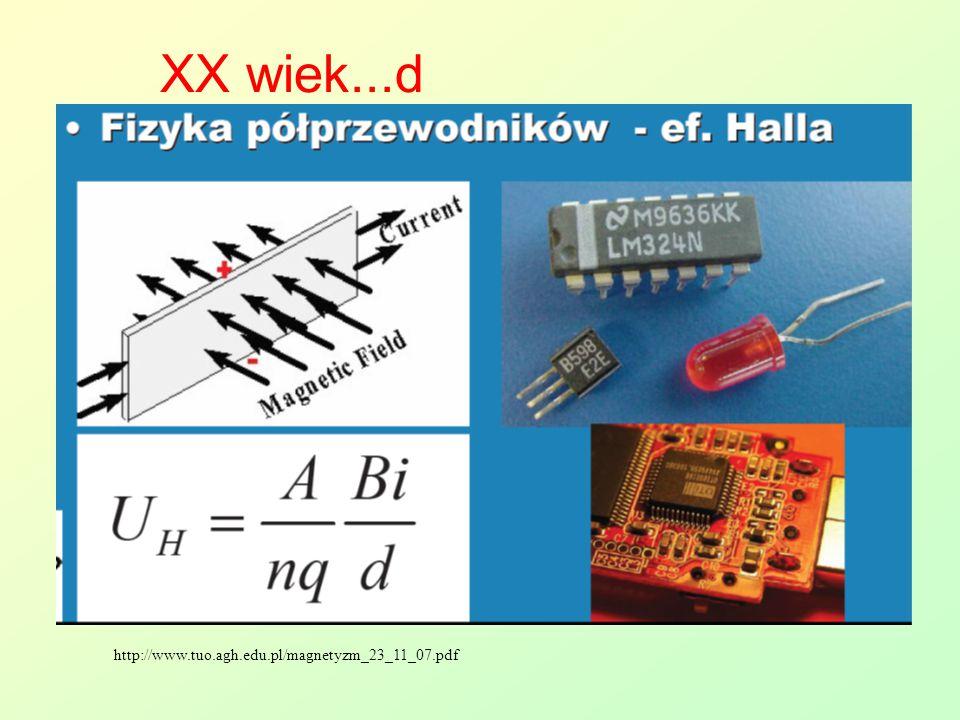 http://www.tuo.agh.edu.pl/magnetyzm_23_11_07.pdf XX wiek...d