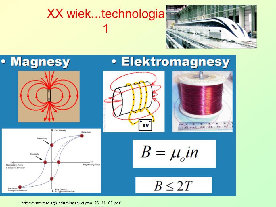 http://www.tuo.agh.edu.pl/magnetyzm_23_11_07.pdf XX wiek...technologia 1
