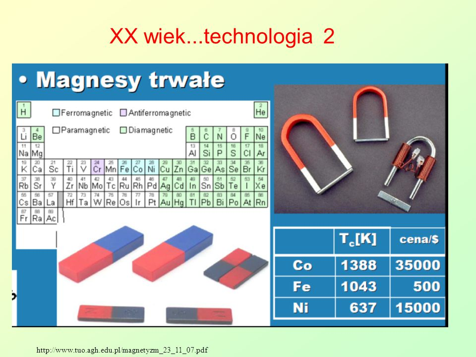 http://www.tuo.agh.edu.pl/magnetyzm_23_11_07.pdf XX wiek...technologia 2