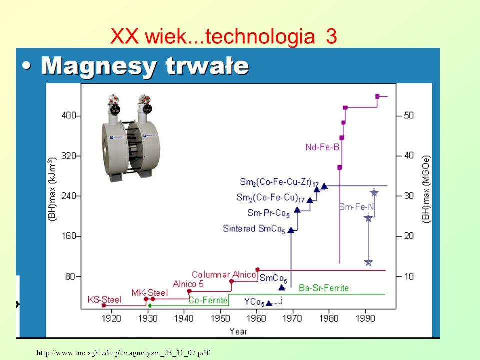 http://www.tuo.agh.edu.pl/magnetyzm_23_11_07.pdf XX wiek...technologia 3