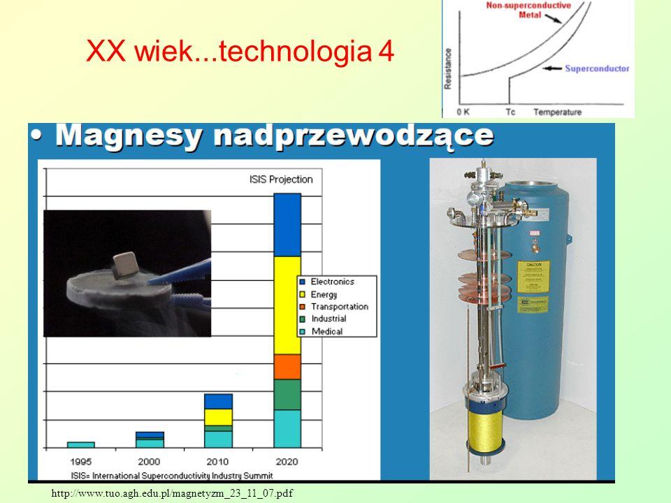 http://www.tuo.agh.edu.pl/magnetyzm_23_11_07.pdf XX wiek...technologia 4