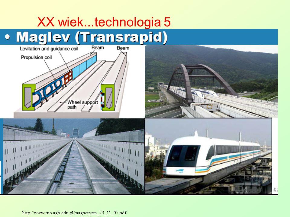 http://www.tuo.agh.edu.pl/magnetyzm_23_11_07.pdf XX wiek...technologia 5
