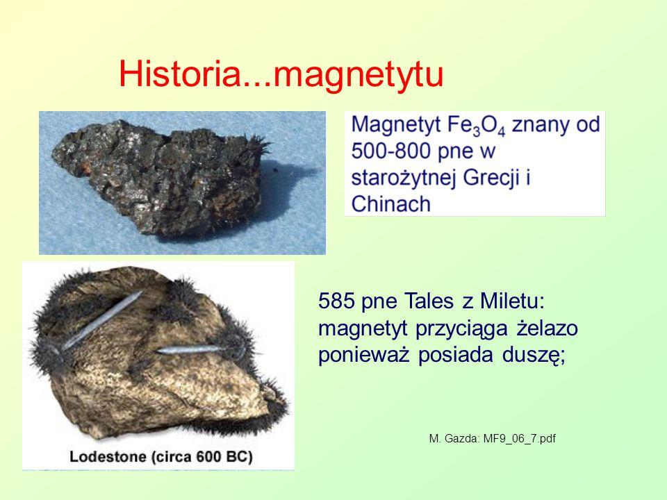 Historia...magnetytu 585 pne Tales z Miletu: magnetyt przyciąga żelazo ponieważ posiada duszę; M. Gazda: MF9_06_7.pdf