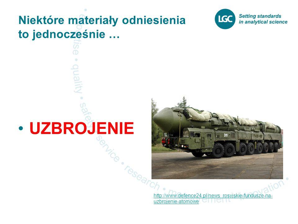 Niektóre materiały odniesienia to jednocześnie … UZBROJENIE http://www.defence24.pl/news_rosyjskie-fundusze-na- uzbrojenie-atomowe