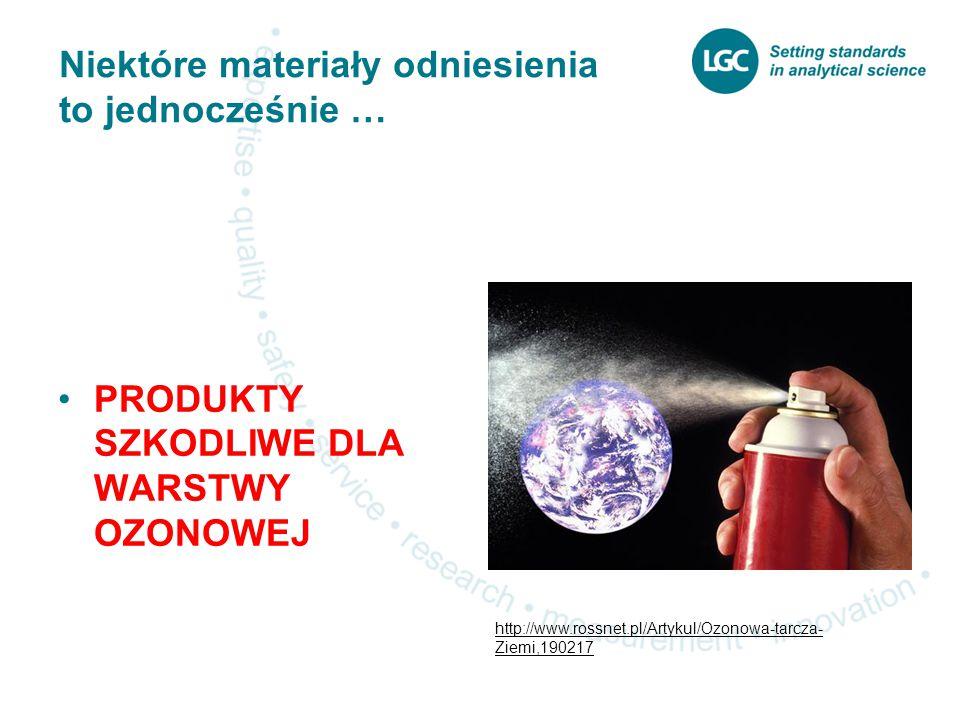 Niektóre materiały odniesienia to jednocześnie … PRODUKTY SZKODLIWE DLA WARSTWY OZONOWEJ http://www.rossnet.pl/Artykul/Ozonowa-tarcza- Ziemi,190217
