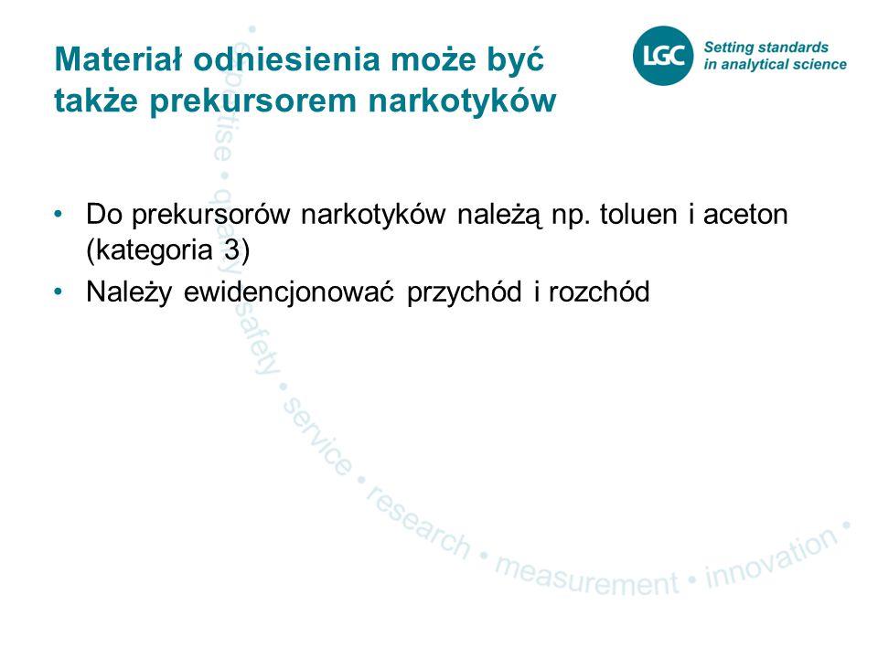 Materiał odniesienia może być także prekursorem narkotyków Do prekursorów narkotyków należą np.