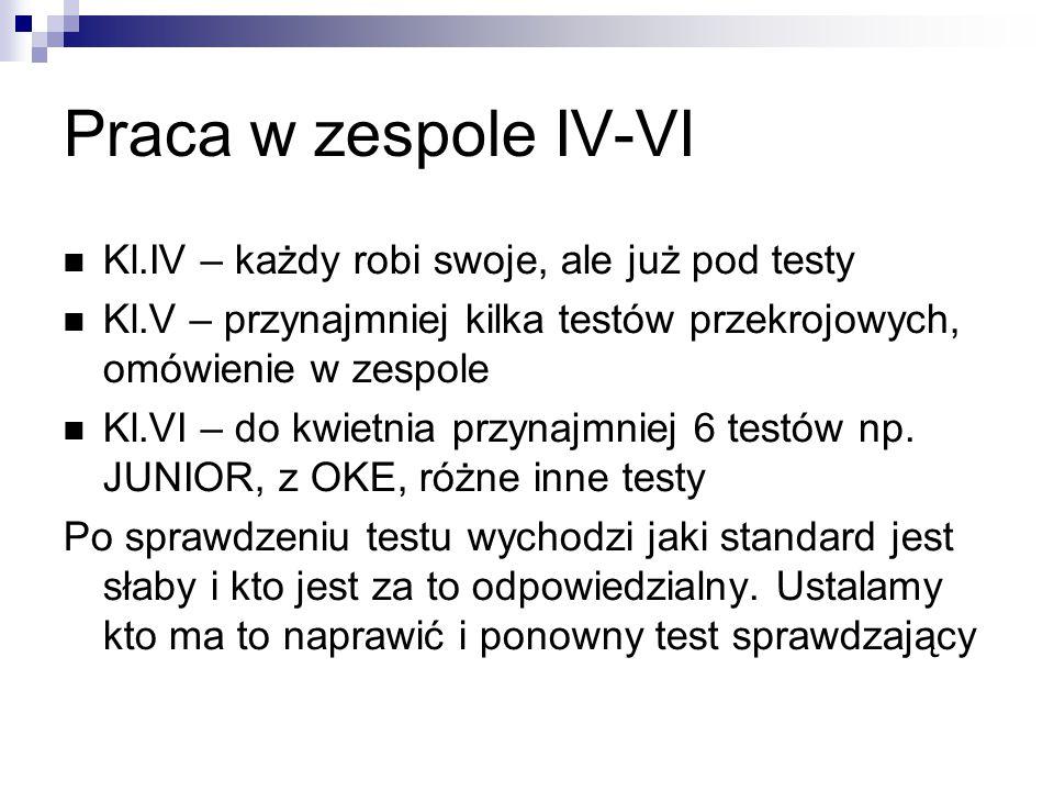 Praca w zespole IV-VI Kl.IV – każdy robi swoje, ale już pod testy Kl.V – przynajmniej kilka testów przekrojowych, omówienie w zespole Kl.VI – do kwiet