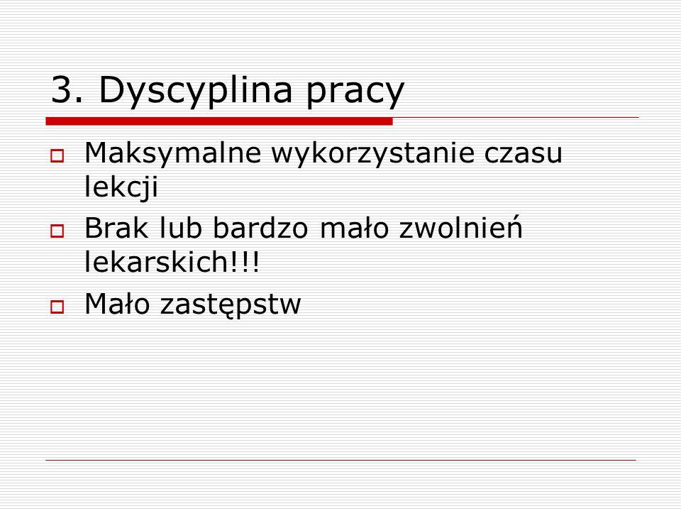 3. Dyscyplina pracy  Maksymalne wykorzystanie czasu lekcji  Brak lub bardzo mało zwolnień lekarskich!!!  Mało zastępstw
