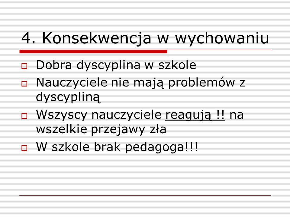 5.Praca ponad minimum – konkursy przedmiotowe  Organizacja na terenie np.