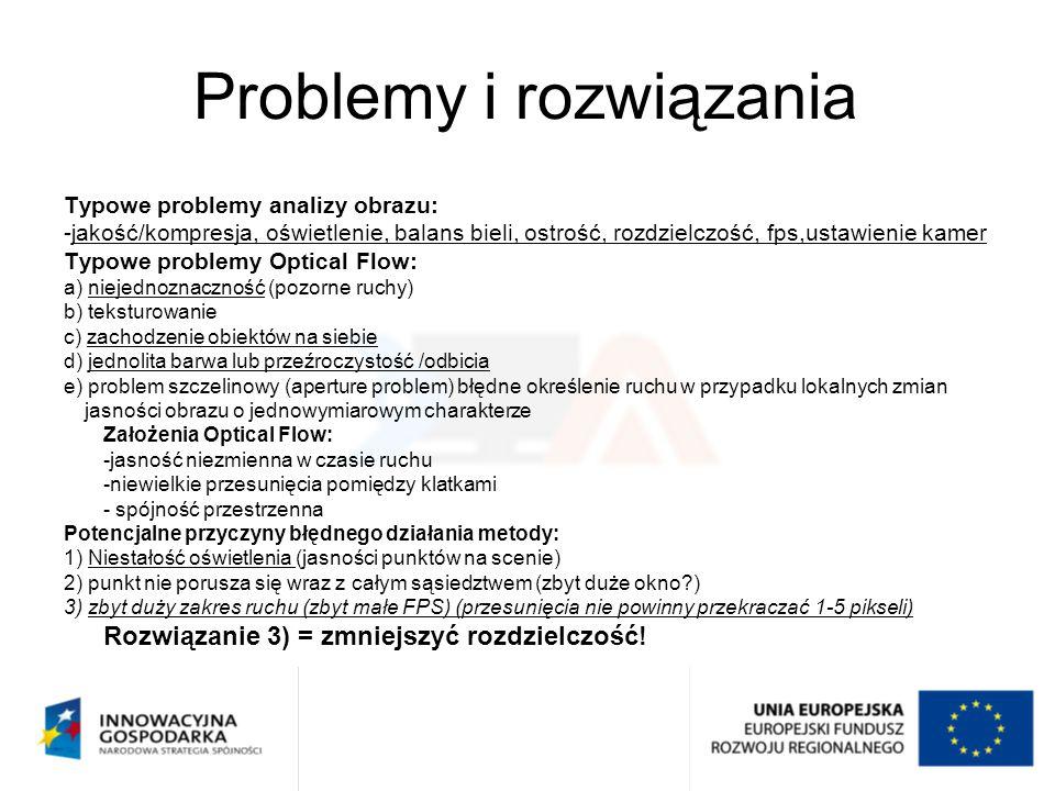 Problemy i rozwiązania Typowe problemy analizy obrazu: -jakość/kompresja, oświetlenie, balans bieli, ostrość, rozdzielczość, fps,ustawienie kamer Typo