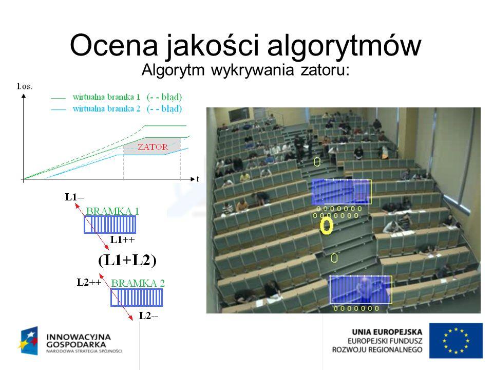 Ocena jakości algorytmów Algorytm wykrywania zatoru: