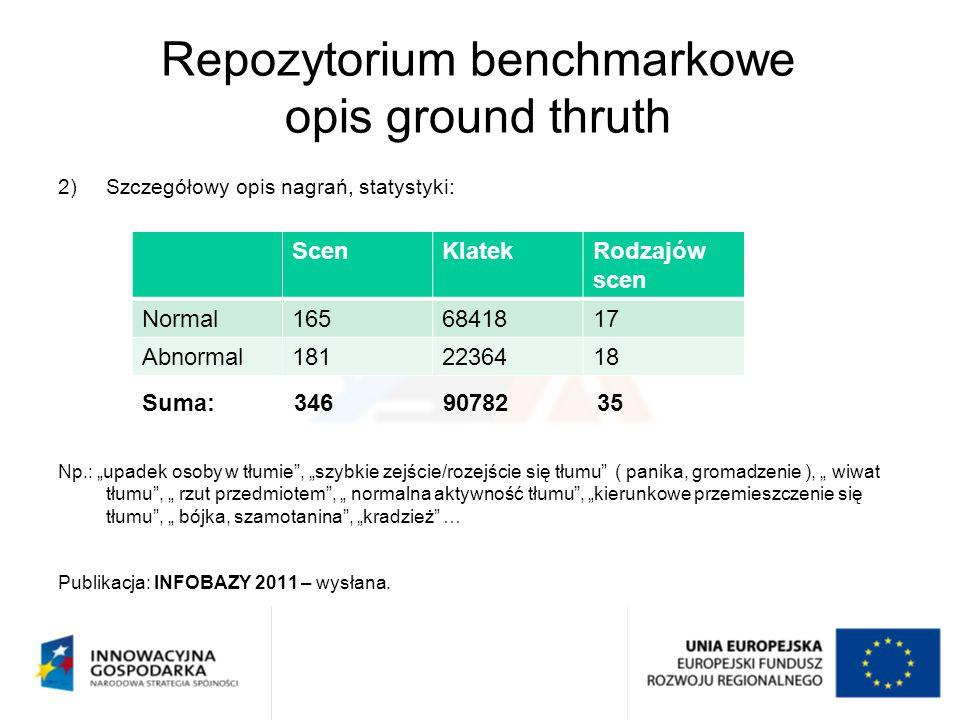 """Repozytorium benchmarkowe opis ground thruth 2)Szczegółowy opis nagrań, statystyki: Suma:346 90782 35 Np.: """"upadek osoby w tłumie"""", """"szybkie zejście/r"""