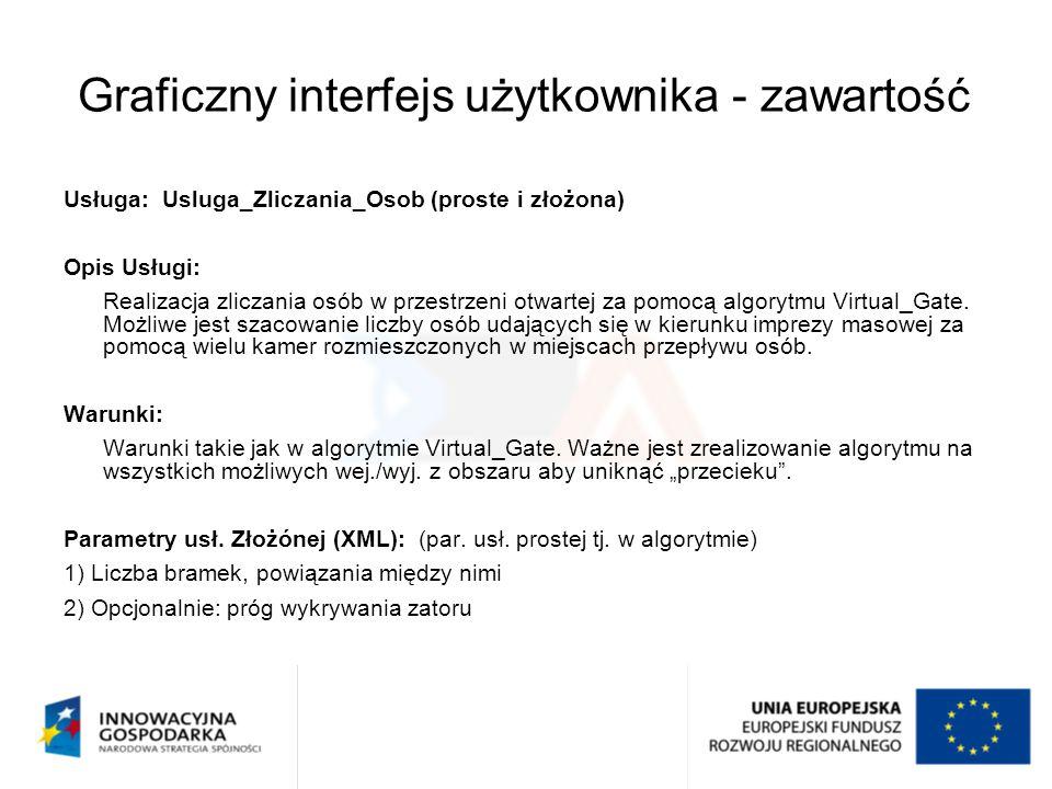 Graficzny interfejs użytkownika - zawartość Usługa: Usluga_Zliczania_Osob (proste i złożona) Opis Usługi: Realizacja zliczania osób w przestrzeni otwa