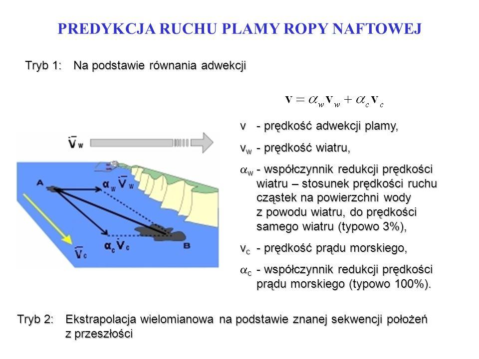 PREDYKCJA RUCHU PLAMY ROPY NAFTOWEJ v- prędkość adwekcji plamy, v- prędkość adwekcji plamy, v w - prędkość wiatru, v w - prędkość wiatru,  w - współczynnik redukcji prędkości wiatru – stosunek prędkości ruchu cząstek na powierzchni wody z powodu wiatru, do prędkości samego wiatru (typowo 3%),  w - współczynnik redukcji prędkości wiatru – stosunek prędkości ruchu cząstek na powierzchni wody z powodu wiatru, do prędkości samego wiatru (typowo 3%), v c - prędkość prądu morskiego, v c - prędkość prądu morskiego,  c - współczynnik redukcji prędkości prądu morskiego (typowo 100%).
