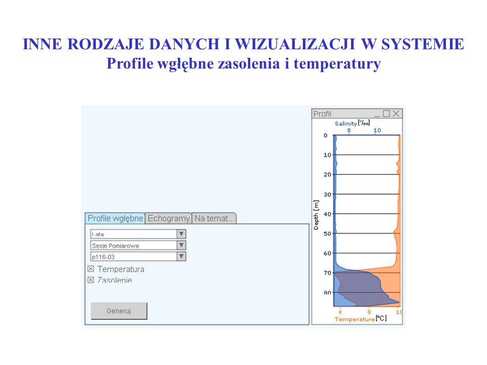 INNE RODZAJE DANYCH I WIZUALIZACJI W SYSTEMIE Profile wgłębne zasolenia i temperatury